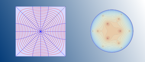 Conformal mapping and unit disc